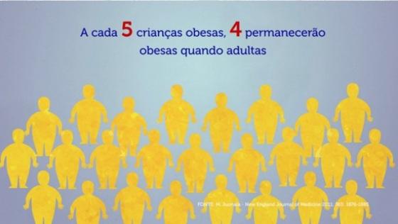 obesas