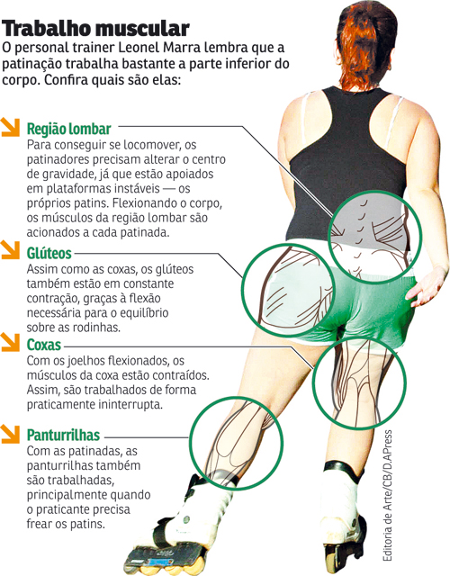 patins-musculo